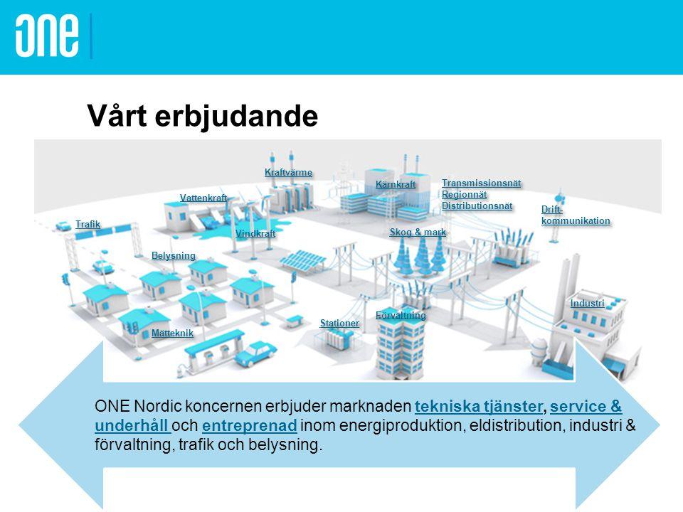 Vårt erbjudande ONE Nordic koncernen erbjuder marknaden tekniska tjänster, service & underhåll och entreprenad inom energiproduktion, eldistribution,
