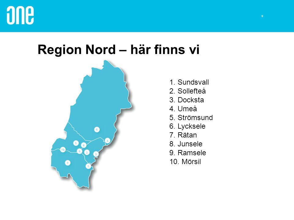 8 Region Nord – här finns vi 1. Sundsvall 2. Sollefteå 3. Docksta 4. Umeå 5. Strömsund 6. Lycksele 7. Rätan 8. Junsele 9. Ramsele 10. Mörsil