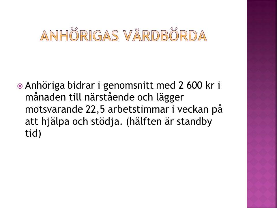  I Sverige har familjen huvudansvaret för sina barn endast fram till dess de är myndiga.