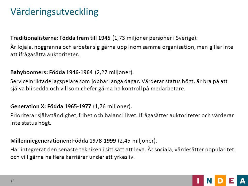 Värderingsutveckling Traditionalisterna: Födda fram till 1945 (1,73 miljoner personer i Sverige). Är lojala, noggranna och arbetar sig gärna upp inom