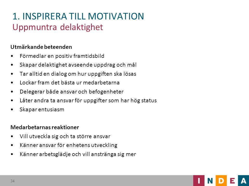 1. INSPIRERA TILL MOTIVATION Uppmuntra delaktighet Utmärkande beteenden Förmedlar en positiv framtidsbild Skapar delaktighet avseende uppdrag och mål