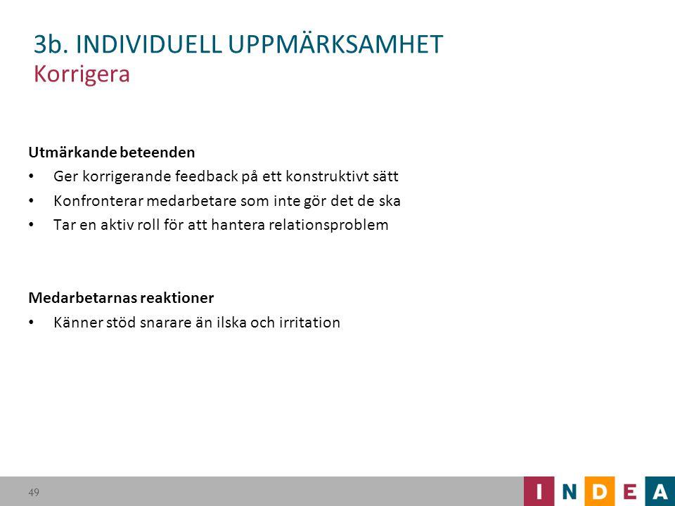 3b. INDIVIDUELL UPPMÄRKSAMHET Korrigera Utmärkande beteenden Ger korrigerande feedback på ett konstruktivt sätt Konfronterar medarbetare som inte gör