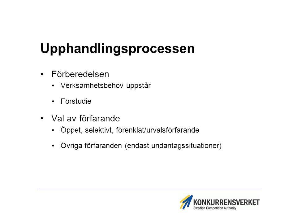 Upphandlingsprocessen Förberedelsen Verksamhetsbehov uppstår Förstudie Val av förfarande Öppet, selektivt, förenklat/urvalsförfarande Övriga förfarand