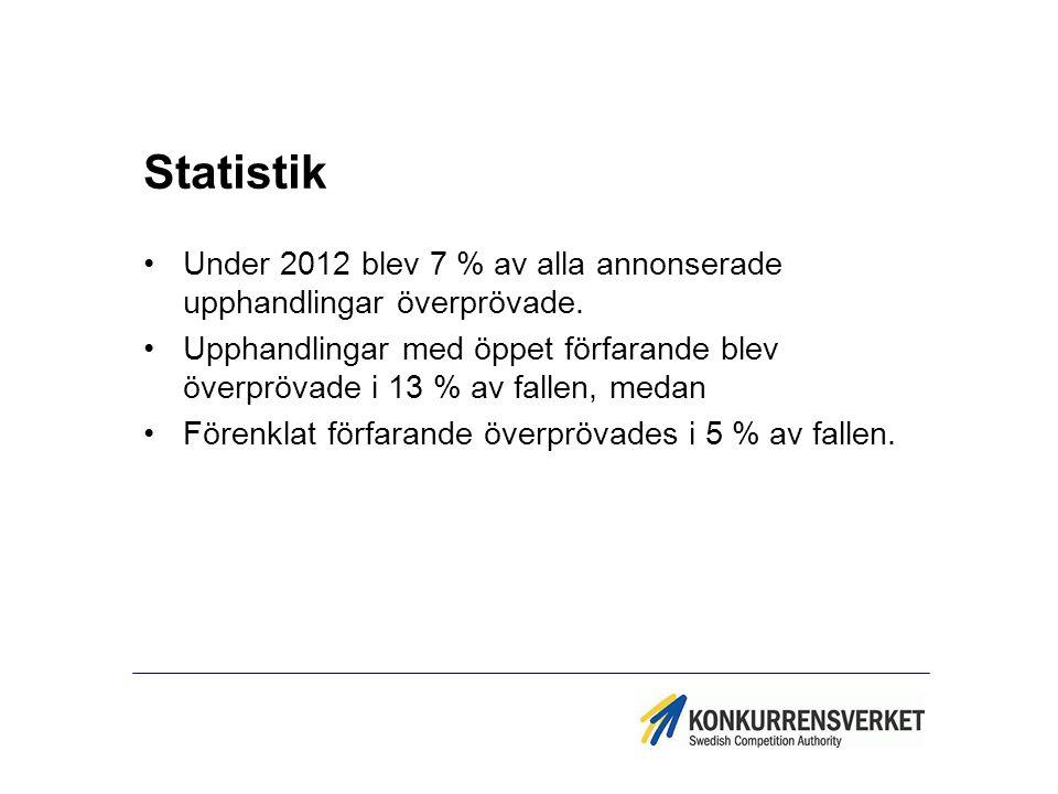 Statistik Under 2012 blev 7 % av alla annonserade upphandlingar överprövade. Upphandlingar med öppet förfarande blev överprövade i 13 % av fallen, med