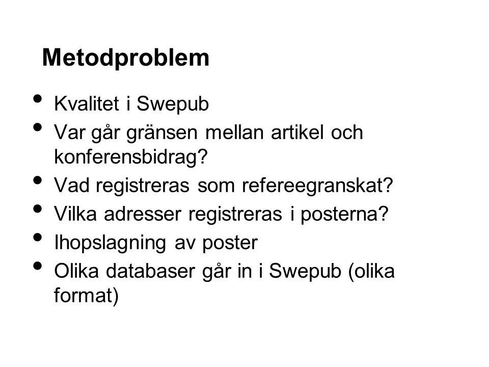 Metodproblem Kvalitet i Swepub Var går gränsen mellan artikel och konferensbidrag.