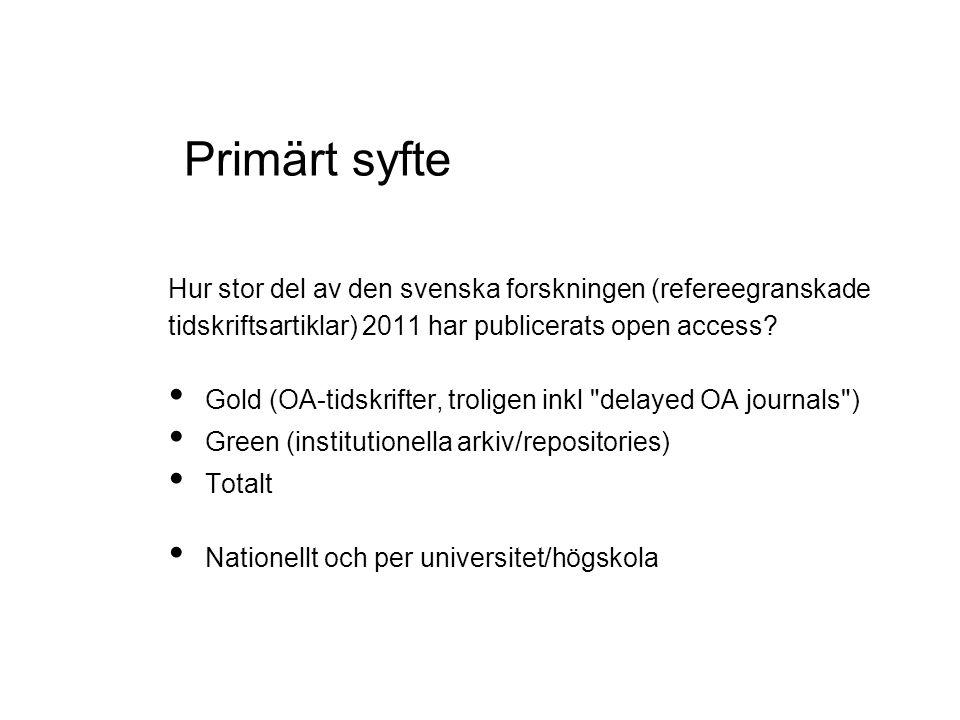 Hur stor del av den svenska forskningen (refereegranskade tidskriftsartiklar) 2011 har publicerats open access.