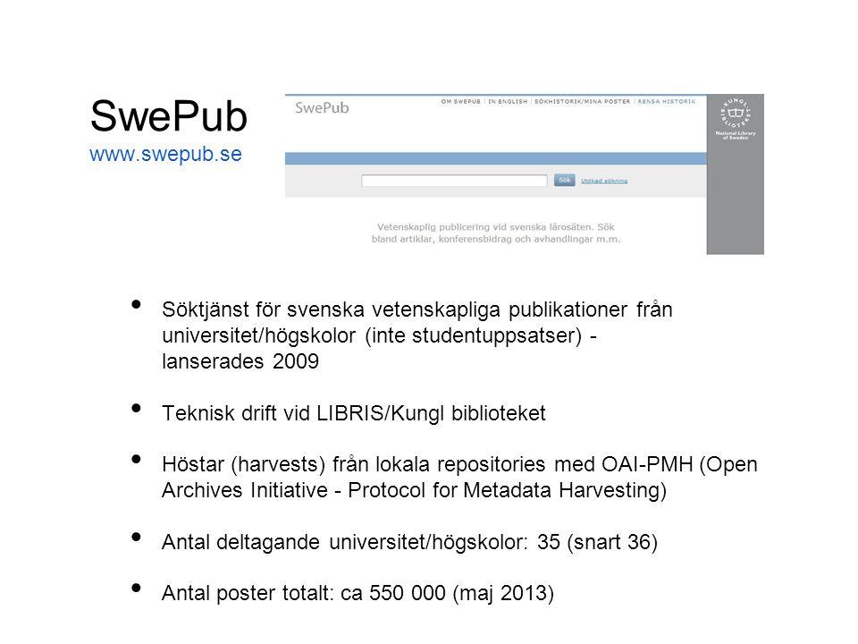 SwePub www.swepub.se Söktjänst för svenska vetenskapliga publikationer från universitet/högskolor (inte studentuppsatser) - lanserades 2009 Teknisk drift vid LIBRIS/Kungl biblioteket Höstar (harvests) från lokala repositories med OAI-PMH (Open Archives Initiative - Protocol for Metadata Harvesting) Antal deltagande universitet/högskolor: 35 (snart 36) Antal poster totalt: ca 550 000 (maj 2013)