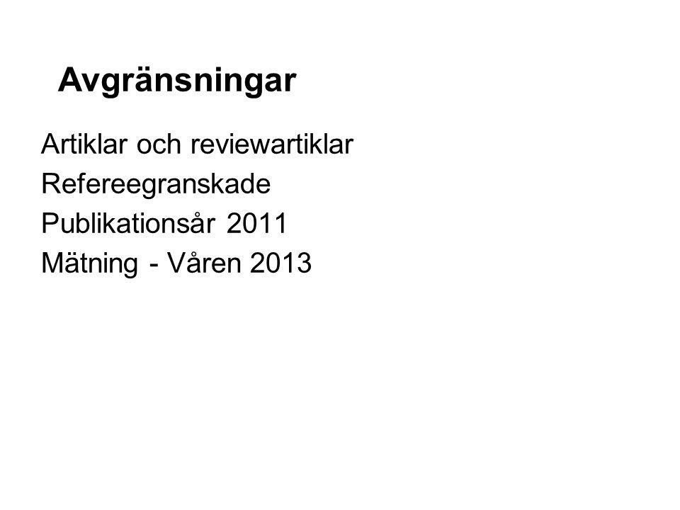 Avgränsningar Artiklar och reviewartiklar Refereegranskade Publikationsår 2011 Mätning - Våren 2013