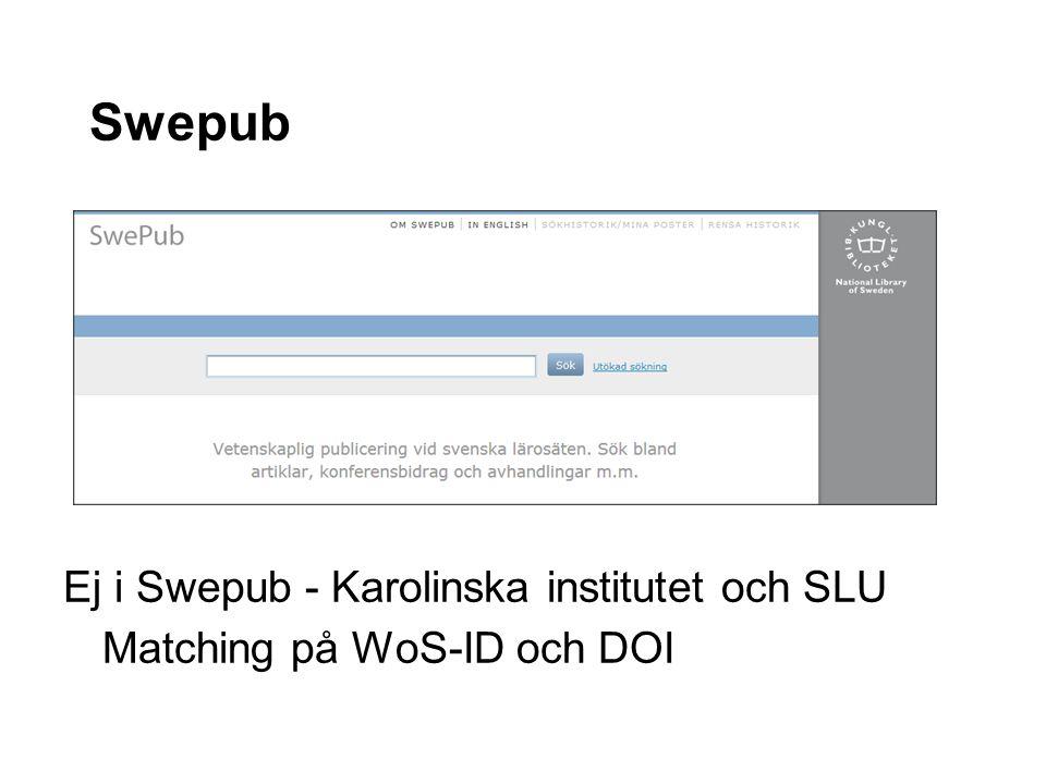 Swepub Ej i Swepub - Karolinska institutet och SLU Matching på WoS-ID och DOI