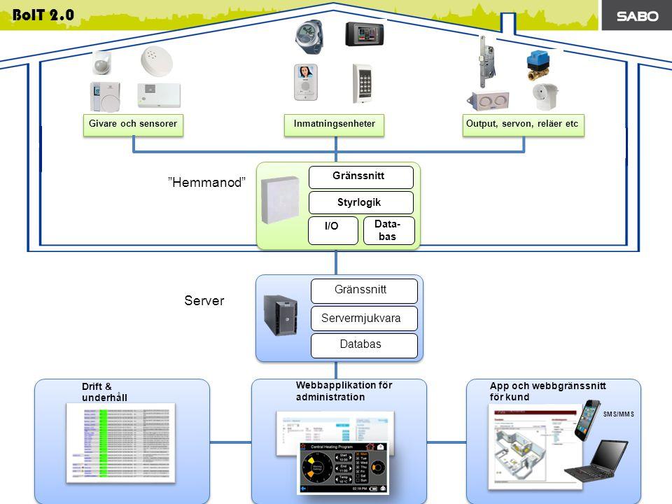 Patrik Forsström, e-Centret AB 2013-02-20 BoIT 2.0 Gränssnitt Styrlogik Data- bas I/O Gränssnitt Servermjukvara Databas Drift & underhåll Webbapplikation för administration App och webbgränssnitt för kund Hemmanod Server Givare och sensorerInmatningsenheterOutput, servon, reläer etc SMS/MMS