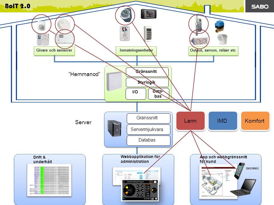 Patrik Forsström, e-Centret AB 2013-02-20 BoIT 2.0 Gränssnitt Styrlogik Data- bas I/O Gränssnitt Servermjukvara Databas Drift & underhåll Webbapplikation för administration App och webbgränssnitt för kund Hemmanod Server Givare och sensorerInmatningsenheterOutput, servon, reläer etc SMS/MMS IMDKomfortLarm