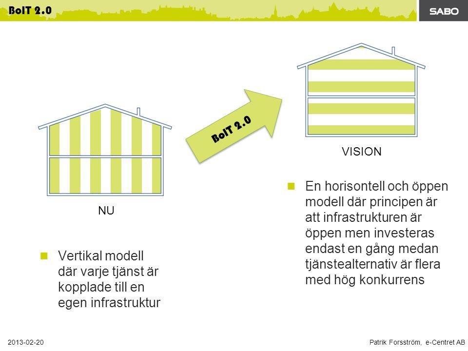 Patrik Forsström, e-Centret AB 2013-02-20 BoIT 2.0 Vertikal modell där varje tjänst är kopplade till en egen infrastruktur NU VISION BoIT 2.0 En horisontell och öppen modell där principen är att infrastrukturen är öppen men investeras endast en gång medan tjänstealternativ är flera med hög konkurrens