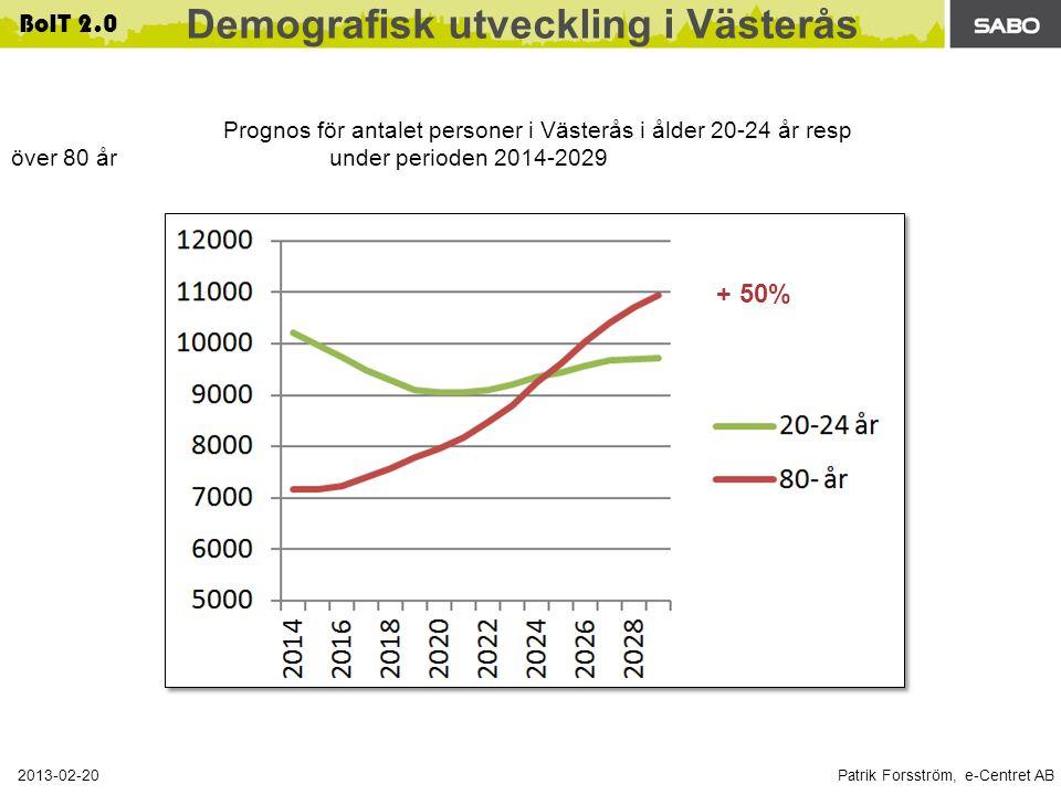 Patrik Forsström, e-Centret AB 2013-02-20 BoIT 2.0 Demografisk utveckling i Västerås Prognos för antalet personer i Västerås i ålder 20-24 år resp över 80 år under perioden 2014-2029 + 50%