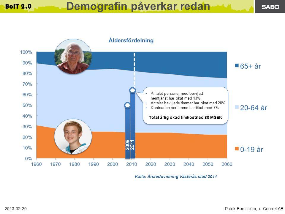 Patrik Forsström, e-Centret AB 2013-02-20 BoIT 2.0 Demografin påverkar redan Källa: Årsredovisning Västerås stad 2011 2009 2011 Antalet personer med beviljad hemtjänst har ökat med 13% Antalet beviljade timmar har ökat med 28% Kostnaden per timme har ökat med 7% Total årlig ökad timkostnad 80 MSEK