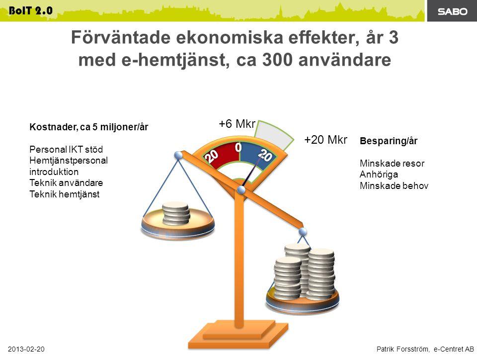 Patrik Forsström, e-Centret AB 2013-02-20 BoIT 2.0 Besparing/år Minskade resor Anhöriga Minskade behov +6 Mkr +20 Mkr Förväntade ekonomiska effekter, år 3 med e-hemtjänst, ca 300 användare Kostnader, ca 5 miljoner/år Personal IKT stöd Hemtjänstpersonal introduktion Teknik användare Teknik hemtjänst