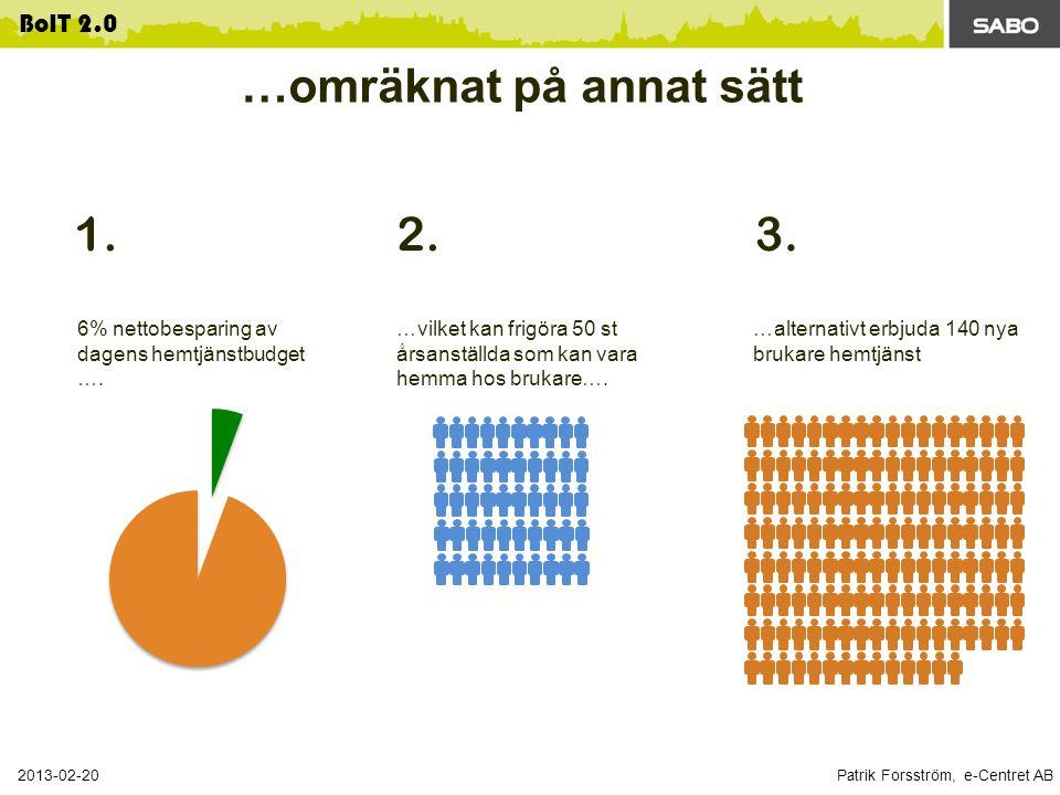 Patrik Forsström, e-Centret AB 2013-02-20 BoIT 2.0 …omräknat på annat sätt 1.