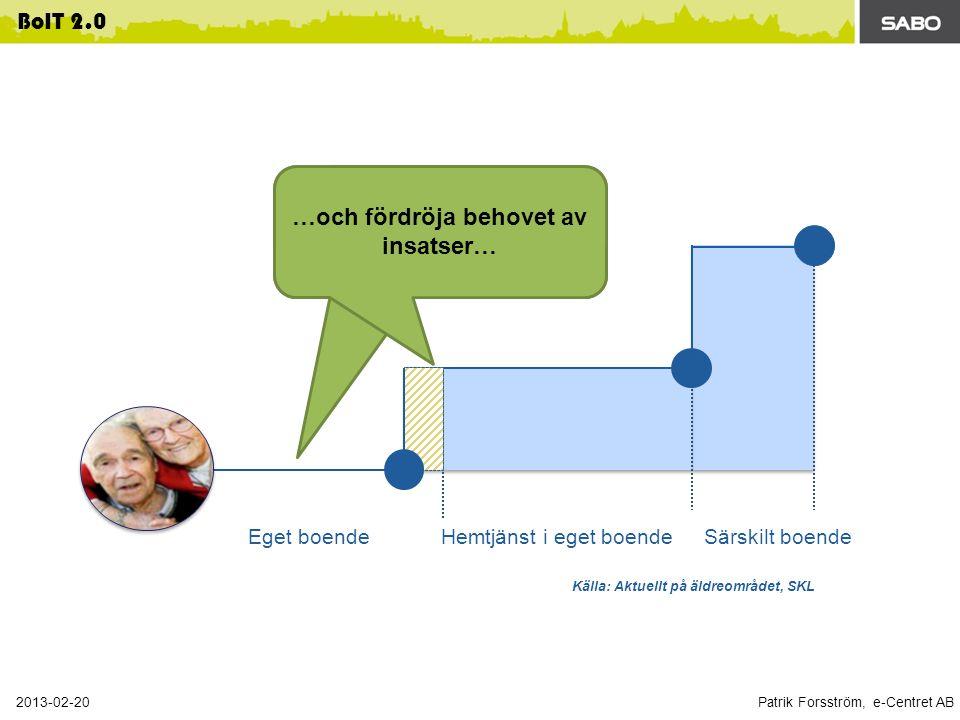 Patrik Forsström, e-Centret AB 2013-02-20 BoIT 2.0 Eget boendeHemtjänst i eget boendeSärskilt boende Källa: Aktuellt på äldreområdet, SKL Göra livet enklare och tryggare innan vårdvalet… …och fördröja behovet av insatser…