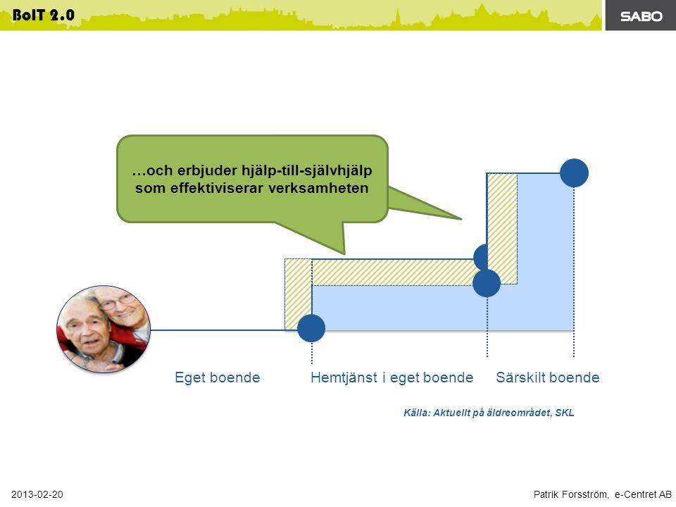 Patrik Forsström, e-Centret AB 2013-02-20 BoIT 2.0 Eget boendeHemtjänst i eget boendeSärskilt boende Källa: Aktuellt på äldreområdet, SKL..samt öka graden av boende i det egna hemmet …och erbjuder hjälp-till-självhjälp som effektiviserar verksamheten