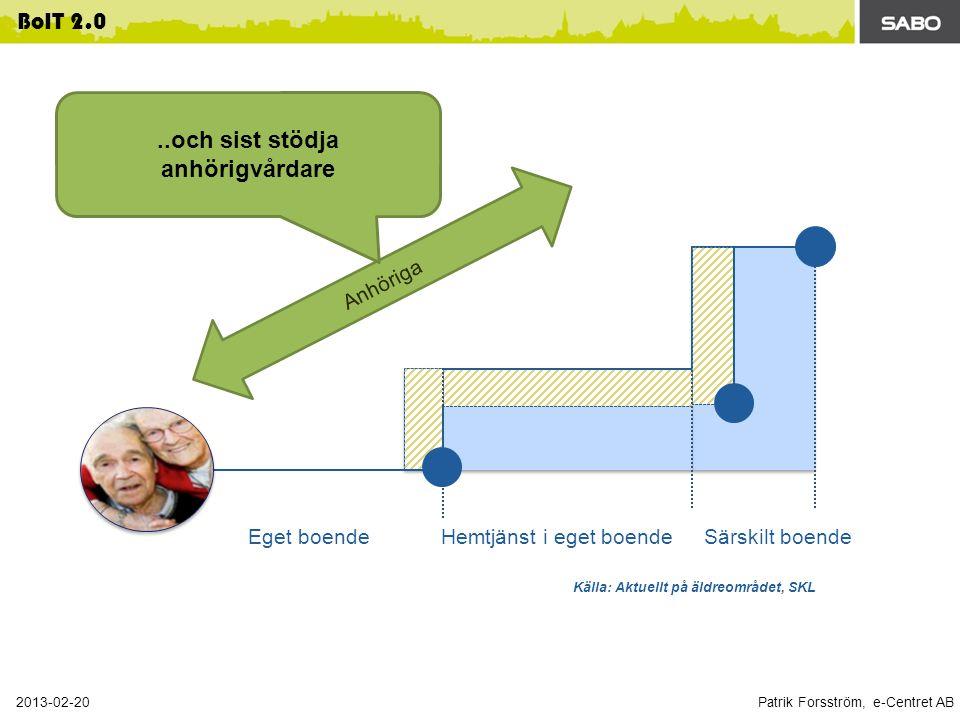 Patrik Forsström, e-Centret AB 2013-02-20 BoIT 2.0 Eget boendeHemtjänst i eget boendeSärskilt boende Källa: Aktuellt på äldreområdet, SKL Anhöriga..och sist stödja anhörigvårdare