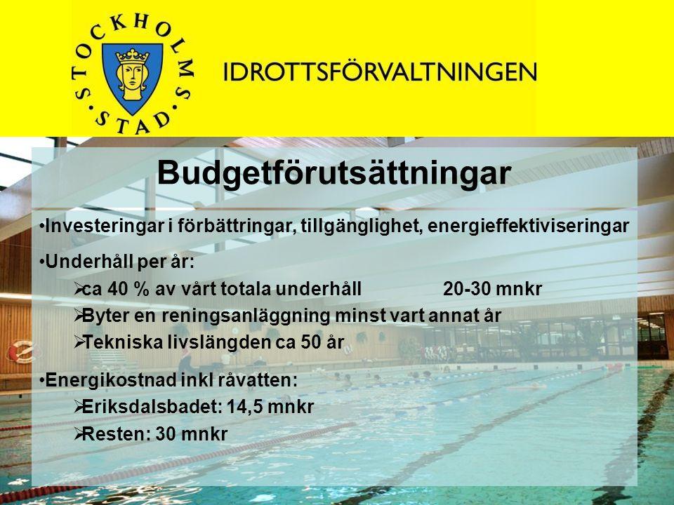Budgetförutsättningar Investeringar i förbättringar, tillgänglighet, energieffektiviseringar Underhåll per år:  ca 40 % av vårt totala underhåll20-30