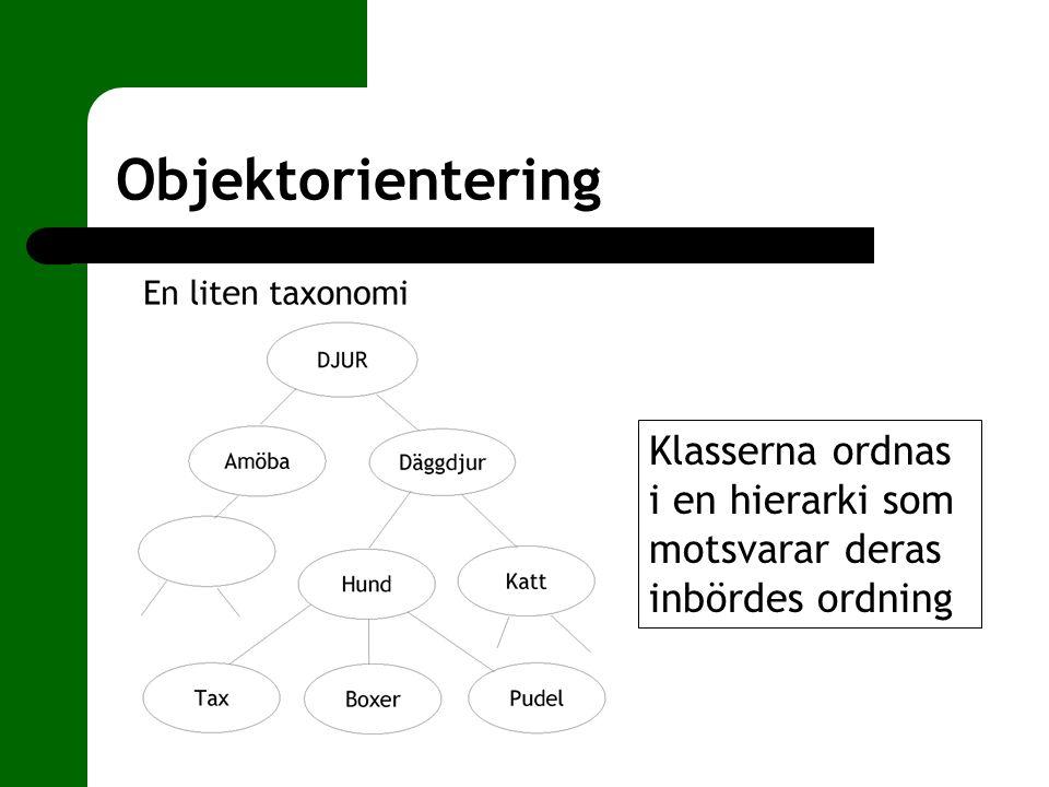 Objektorientering Klasserna ordnas i en hierarki som motsvarar deras inbördes ordning