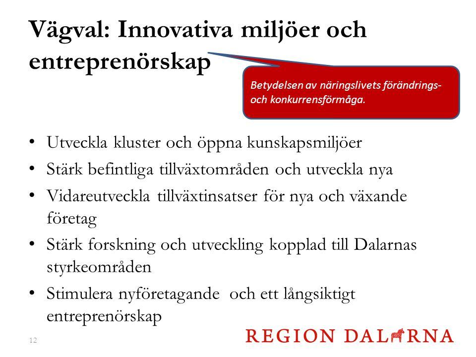 Vägval: Innovativa miljöer och entreprenörskap Utveckla kluster och öppna kunskapsmiljöer Stärk befintliga tillväxtområden och utveckla nya Vidareutveckla tillväxtinsatser för nya och växande företag Stärk forskning och utveckling kopplad till Dalarnas styrkeområden Stimulera nyföretagande och ett långsiktigt entreprenörskap 12 Betydelsen av näringslivets förändrings- och konkurrensförmåga.