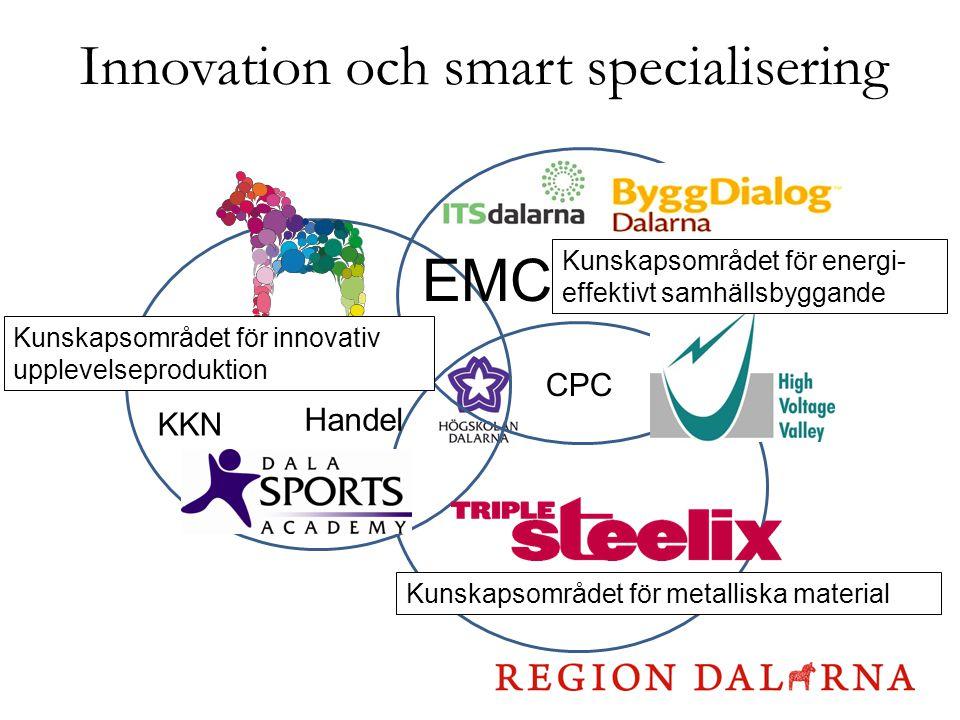 Innovation och smart specialisering EMC CPC Kunskapsområdet för metalliska material Kunskapsområdet för energi- effektivt samhällsbyggande Handel Kunskapsområdet för innovativ upplevelseproduktion KKN