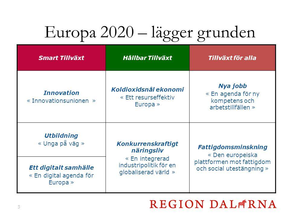 Utgångspunkt 5 Smart TillväxtHållbar TillväxtTillväxt för alla Innovation « Innovationsunionen » Koldioxidsnål ekonomi « Ett resurseffektiv Europa » Nya jobb « En agenda för ny kompetens och arbetstillfällen » Utbildning « Unga på väg » Konkurrenskraftigt näringsliv « En integrerad industripolitik för en globaliserad värld » Fattigdomsminskning « Den europeiska plattformen mot fattigdom och social utestängning » Ett digitalt samhälle « En digital agenda för Europa » Europa 2020 – lägger grunden