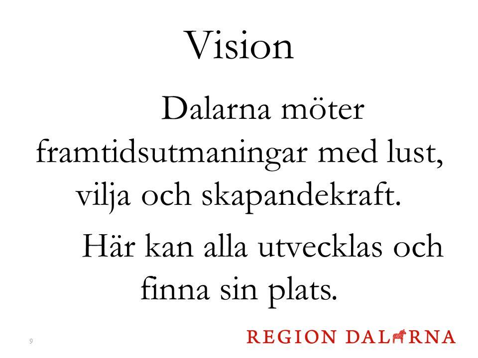 Vision Dalarna möter framtidsutmaningar med lust, vilja och skapandekraft.