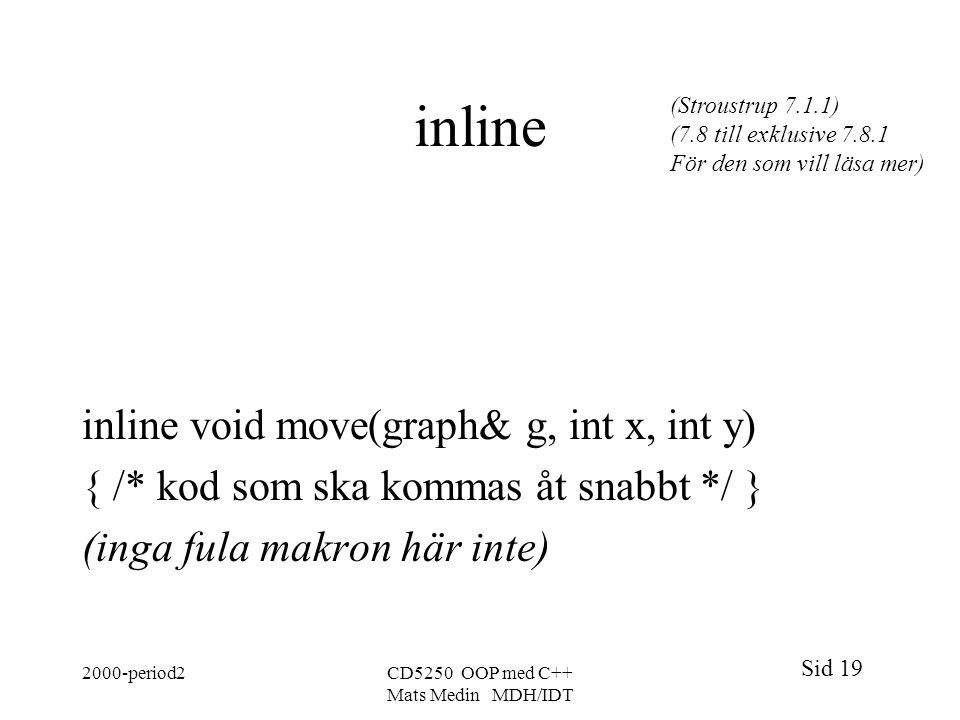 Sid 19 2000-period2CD5250 OOP med C++ Mats Medin MDH/IDT inline inline void move(graph& g, int x, int y) { /* kod som ska kommas åt snabbt */ } (inga fula makron här inte) (Stroustrup 7.1.1) (7.8 till exklusive 7.8.1 För den som vill läsa mer)