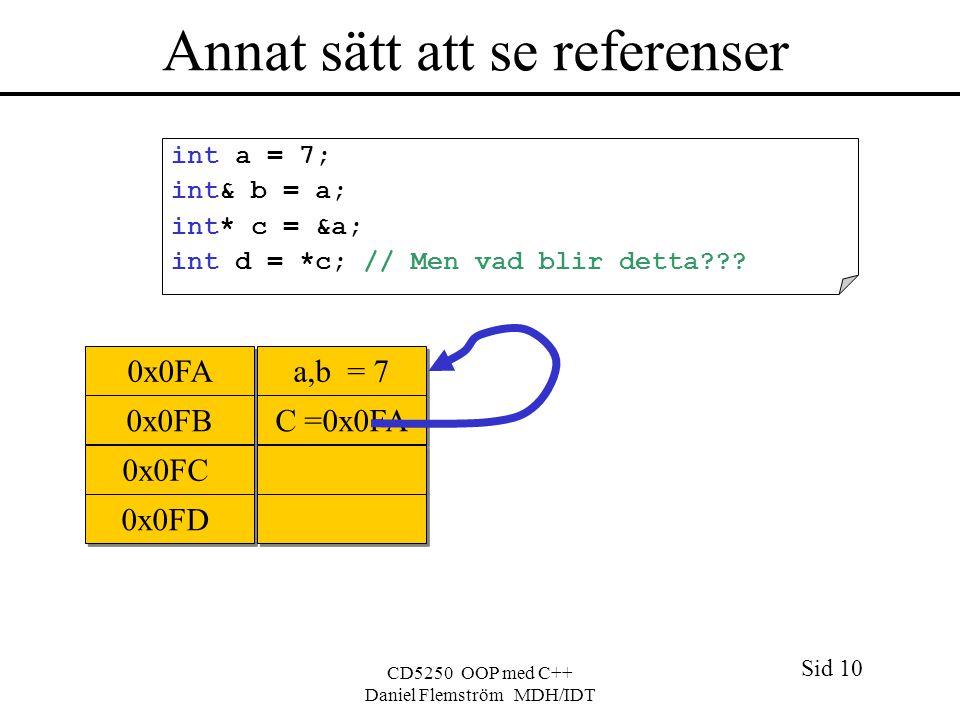 Sid 10 CD5250 OOP med C++ Daniel Flemström MDH/IDT 0x0FA 0x0FB 0x0FC 0x0FD Annat sätt att se referenser int a = 7; int& b = a; int* c = &a; int d = *c; // Men vad blir detta .