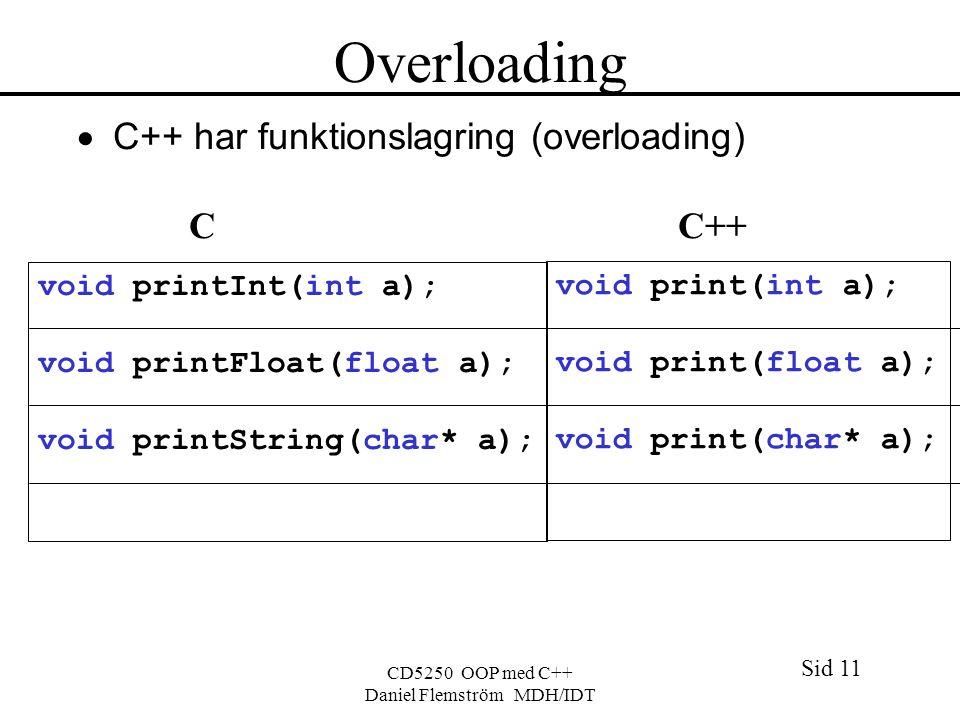 Sid 11 CD5250 OOP med C++ Daniel Flemström MDH/IDT Overloading  C++ har funktionslagring (overloading) C C++ void printInt(int a); void printFloat(float a); void printString(char* a); void print(int a); void print(float a); void print(char* a);