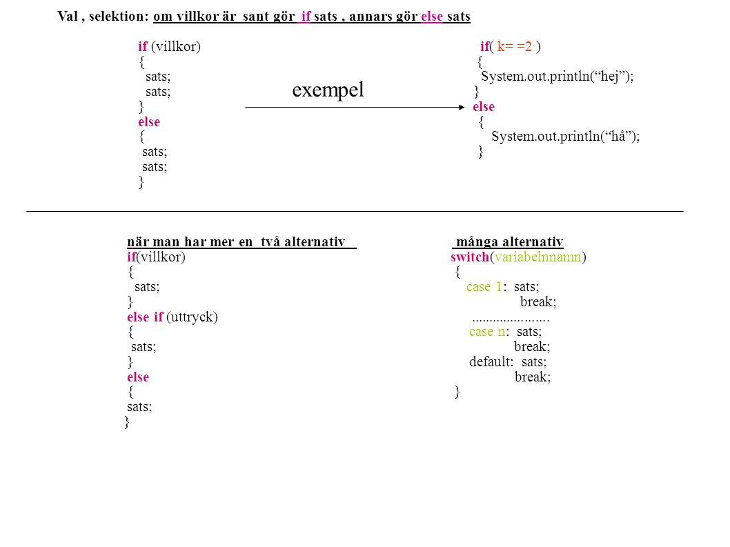 class KlassNamn { 1.instansvariabler - variabler som kommer att förvara data när objekt skapas - kan vara av grunlägande datatyp eller referens variabler 2.konstruktor -anropas med new när objekt skapas - konstruktor kan vara tom - brukar ha parametrar som tilldelas till instansvariablerna 3.metoder public -brukar ändra instansvariablernas värde (då bör metoden ha parametrar -brukar läsa instansvariablerna (då metoderna måste returnera värdet i instansvariablerna private - brukar användas som hjälpmetoder till de publika och bara i de klasserna de finns definierade -kan inte användas i en annan klass genom anrop protected - i samband med arv fungerar de som publika i subklasser } class KlassNamn extents EnAnnanKlassSomRedanFinns { metoderna och variablerna från EnAnnanKlassSomRedanFinns har du ärvt här här metoder och variabler som den nya klassen du skapar ska ha } KLASSDEFINITIONKLASSDEFINITION