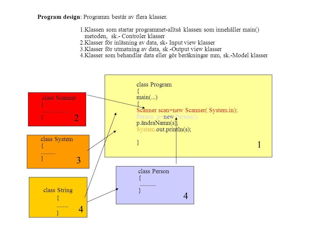 Program design: Programm består av flera klasser. 1.Klassen som startar programmet-alltså klassen som innehåller main() metoden, sk.- Controler klasse