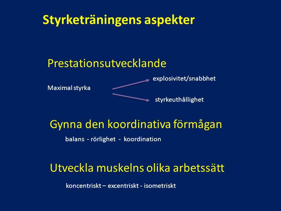 Styrketräningens aspekter Prestationsutvecklande Maximal styrka explosivitet/snabbhet styrkeuthållighet Gynna den koordinativa förmågan balans - rörli