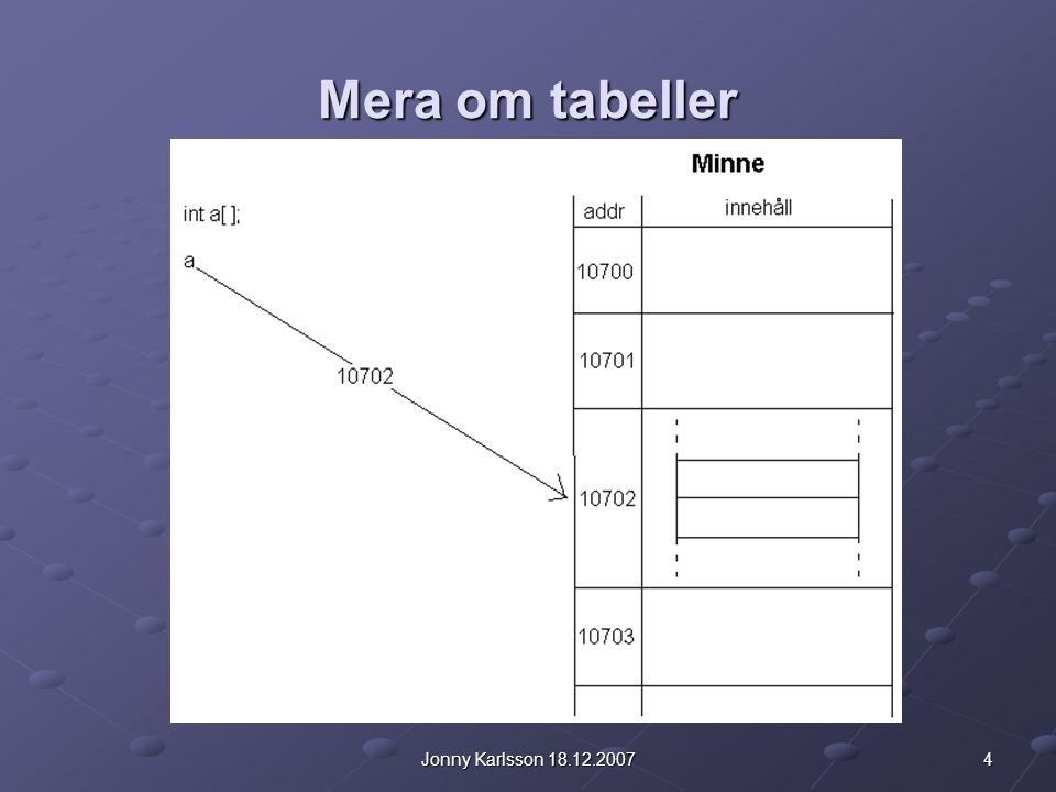 4Jonny Karlsson 18.12.2007 Mera om tabeller