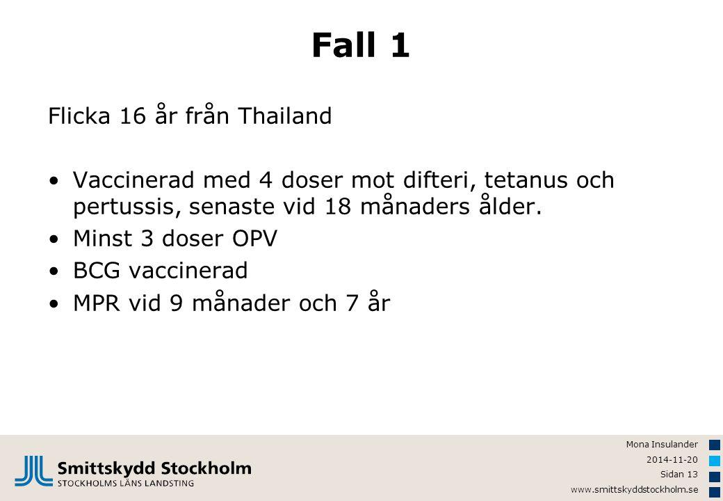 Mona Insulander 2014-11-20 Sidan 13 www.smittskyddstockholm.se Fall 1 Flicka 16 år från Thailand Vaccinerad med 4 doser mot difteri, tetanus och pertu