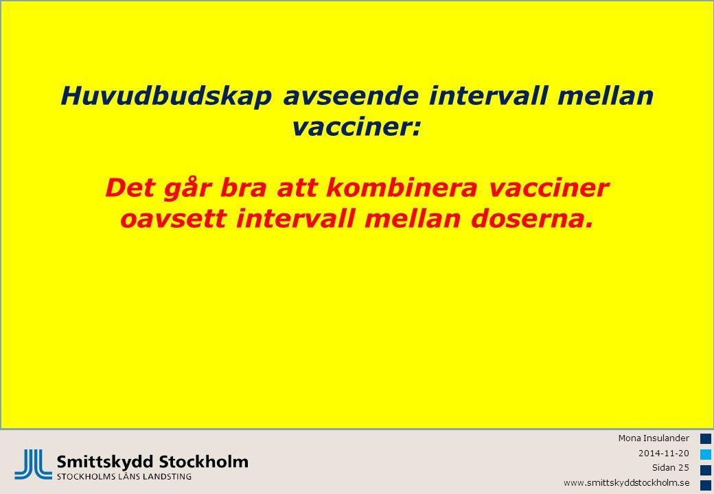 Mona Insulander 2014-11-20 Sidan 25 www.smittskyddstockholm.se Huvudbudskap avseende intervall mellan vacciner: Det går bra att kombinera vacciner oav