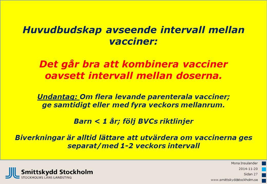 Mona Insulander 2014-11-20 Sidan 27 www.smittskyddstockholm.se Huvudbudskap avseende intervall mellan vacciner: Det går bra att kombinera vacciner oav