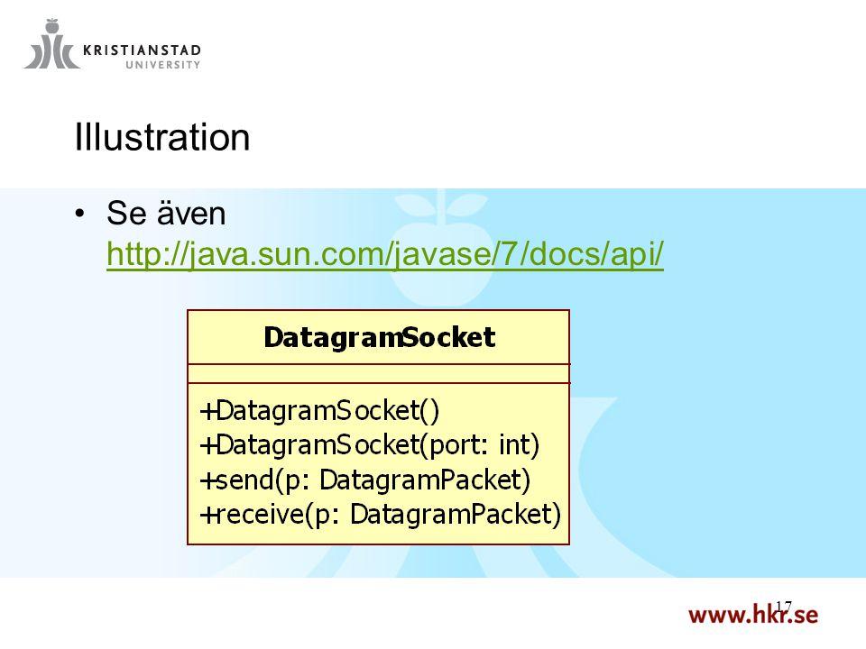 17 Illustration Se även http://java.sun.com/javase/7/docs/api/ http://java.sun.com/javase/7/docs/api/