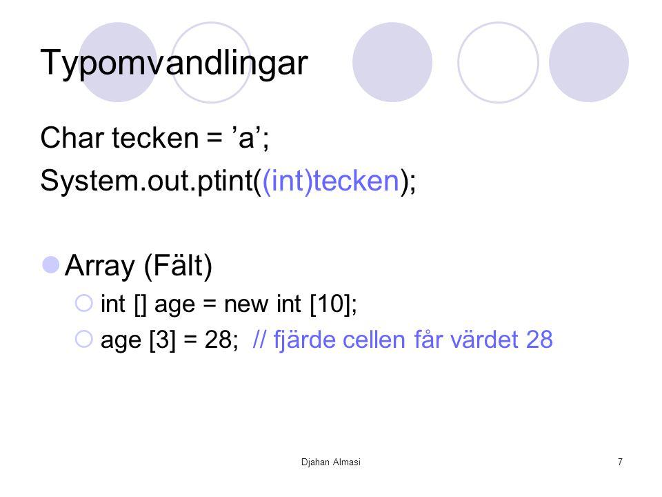 Djahan Almasi7 Typomvandlingar Char tecken = 'a'; System.out.ptint((int)tecken); Array (Fält)  int [] age = new int [10];  age [3] = 28; // fjärde c