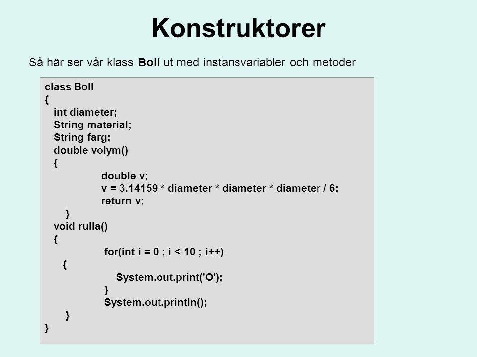 Konstruktorer Så här ser vår klass Boll ut med instansvariabler och metoder class Boll { int diameter; String material; String farg; double volym() {