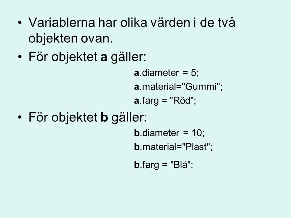 Variablerna har olika värden i de två objekten ovan. För objektet a gäller: a.diameter = 5; a.material=