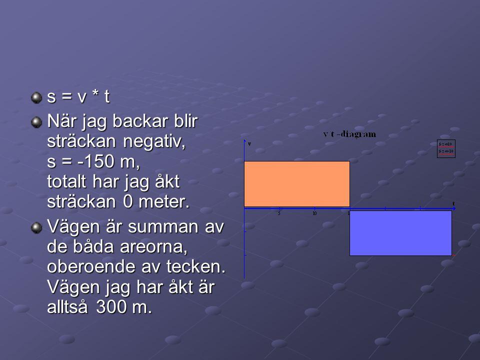 s = v * t De första 15 sekunderna: Sträckan är arean av rektangeln som begränsas av 0<x<15 (tiden är 15 sekunder) och 0<y<10 (medelhastigheten är 10 m