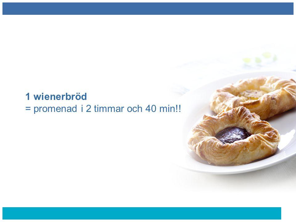 1 wienerbröd = promenad i 2 timmar och 40 min!!