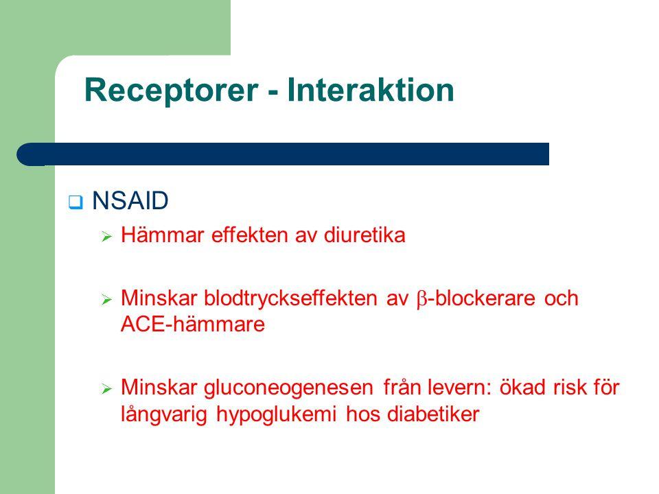 Receptorer - Interaktion  NSAID  Hämmar effekten av diuretika  Minskar blodtryckseffekten av  -blockerare och ACE-hämmare  Minskar gluconeogenese