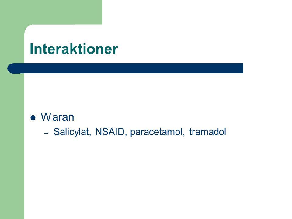Interaktioner Waran – Salicylat, NSAID, paracetamol, tramadol