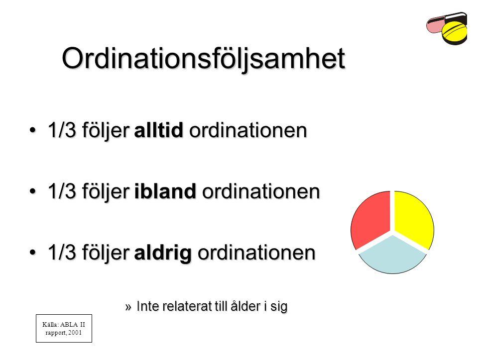 Ordinationsföljsamhet 1/3 följer alltid ordinationen1/3 följer alltid ordinationen 1/3 följer ibland ordinationen1/3 följer ibland ordinationen 1/3 fö