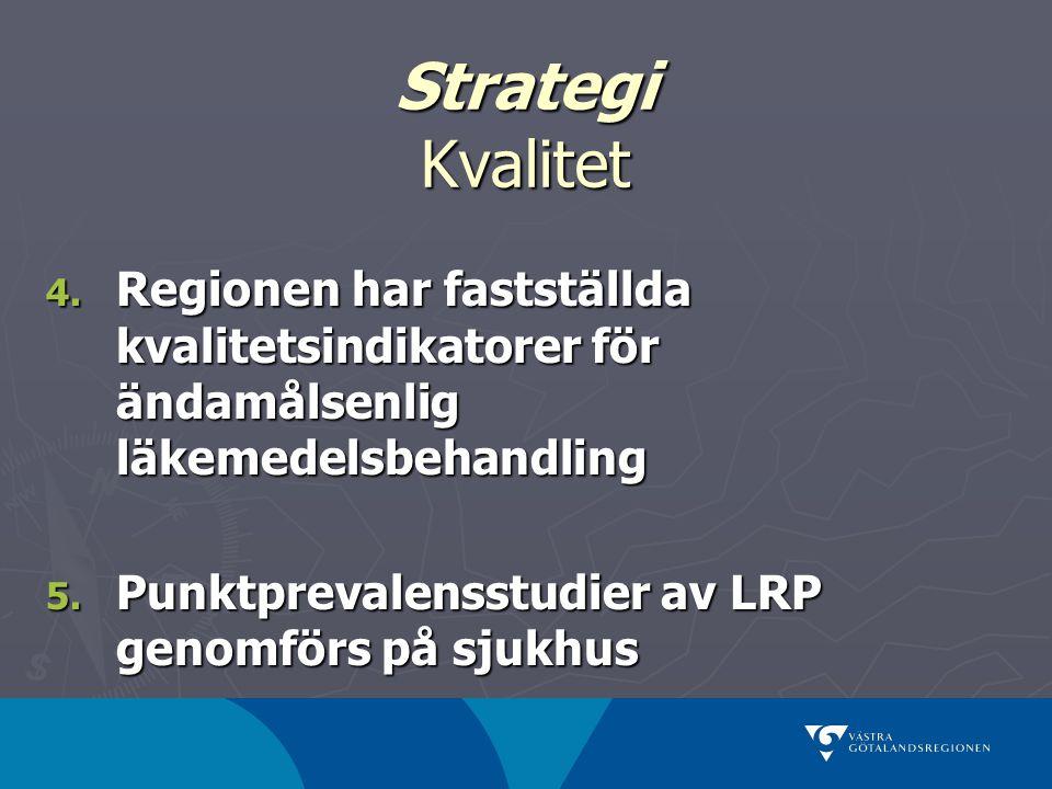 Strategi Kvalitet 4. Regionen har fastställda kvalitetsindikatorer för ändamålsenlig läkemedelsbehandling 5. Punktprevalensstudier av LRP genomförs på