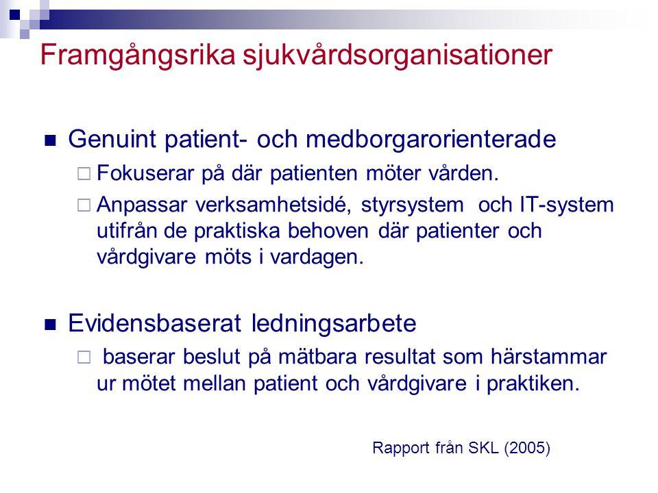 Framgångsrika sjukvårdsorganisationer Genuint patient- och medborgarorienterade  Fokuserar på där patienten möter vården.  Anpassar verksamhetsidé,